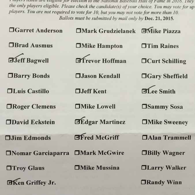 My 2015 Hall of Fame ballot. I voted for first-timers Ken Griffey Jr. and Trevor Hoffman, along with holdovers Jeff Bagwell, Edgard Martinez, Fred McGriff, Mike Piazza, and Lee Smith.